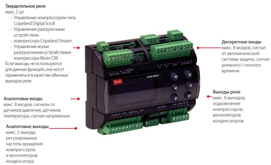 Контроллер AK-PC 351